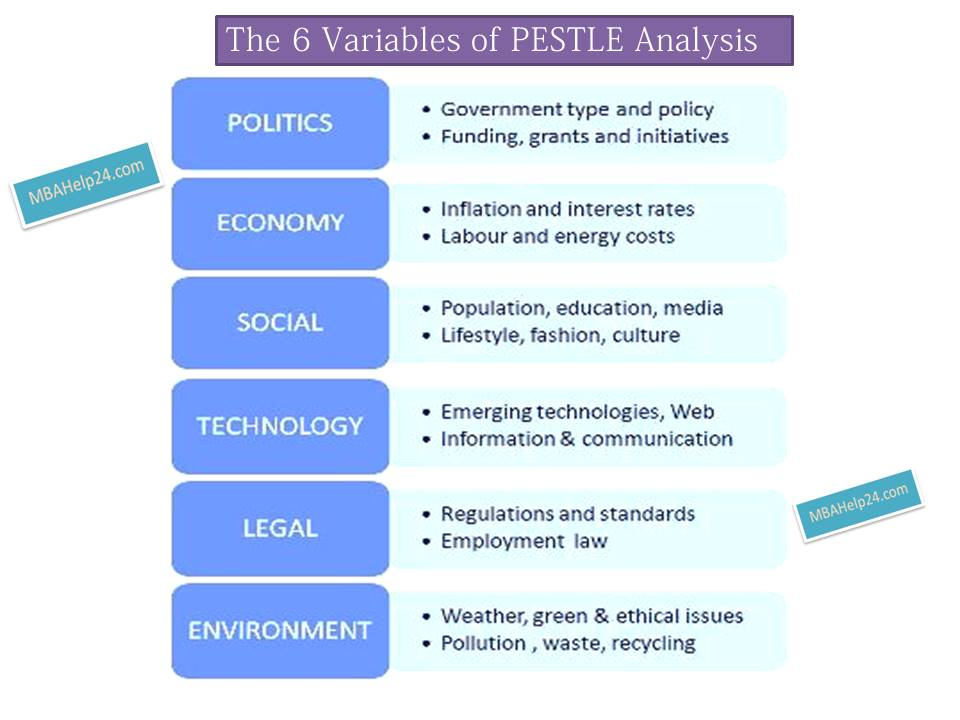 List of synonyms and antonyms of the word pestle model for Synonym modell